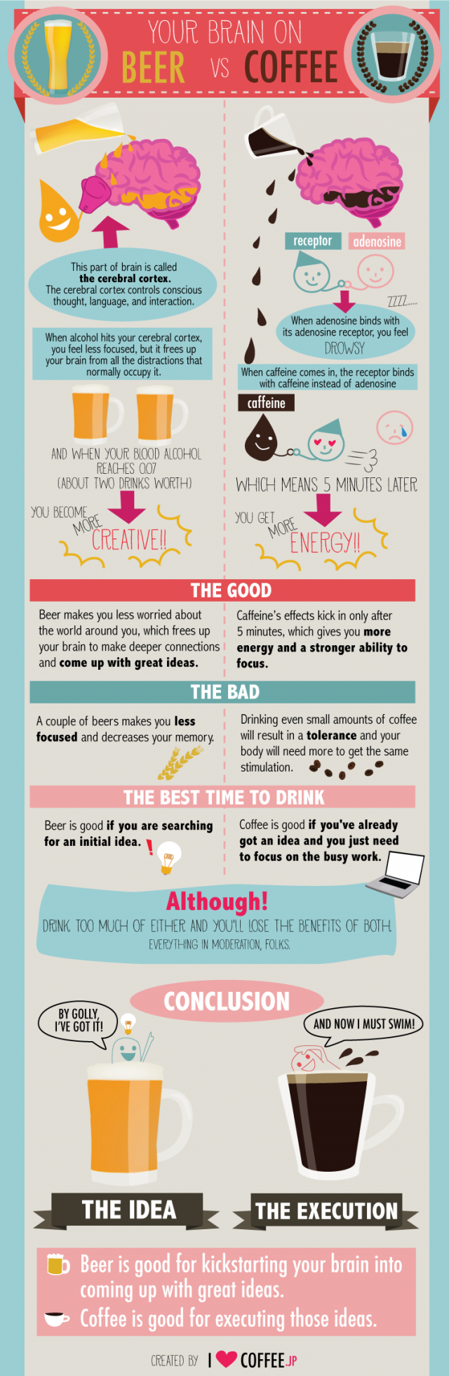 how brain works on beer and coffee