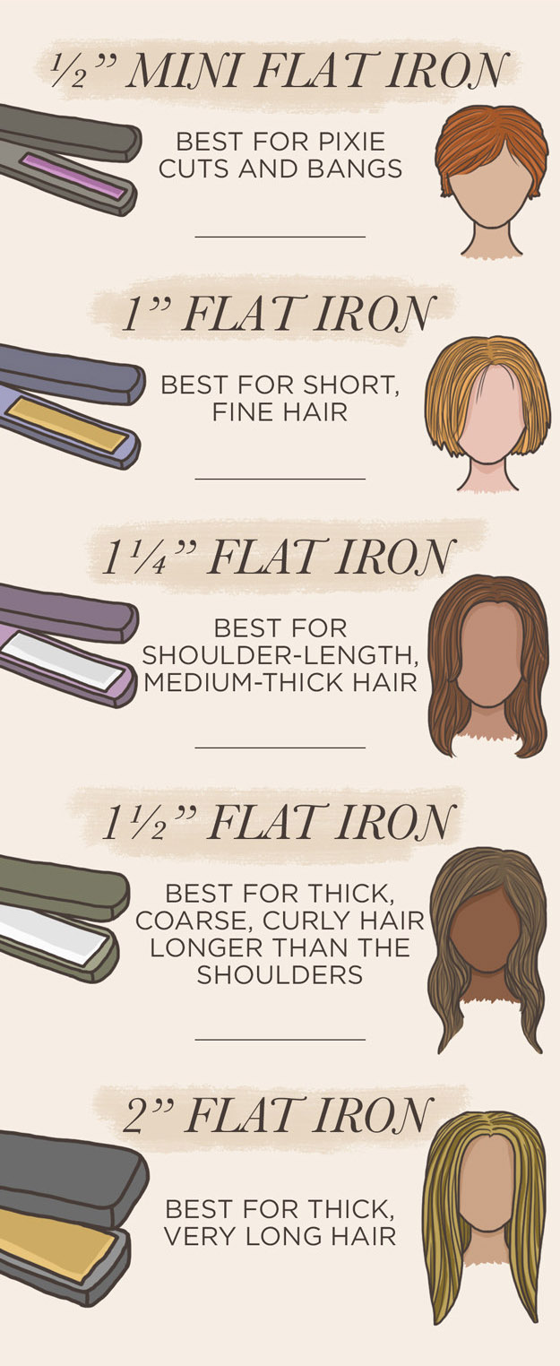 How To Select The Right Straightener For Usage