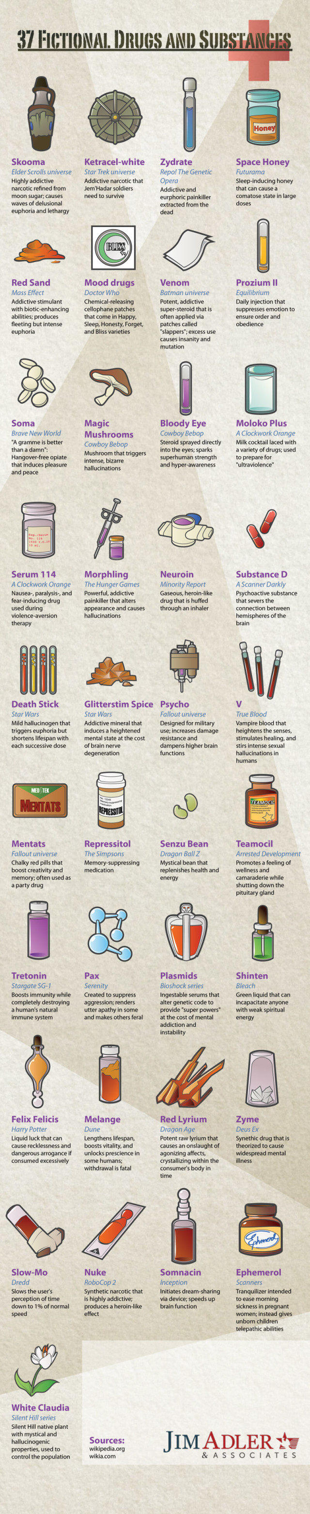 most popular fictional drugs in movies & books