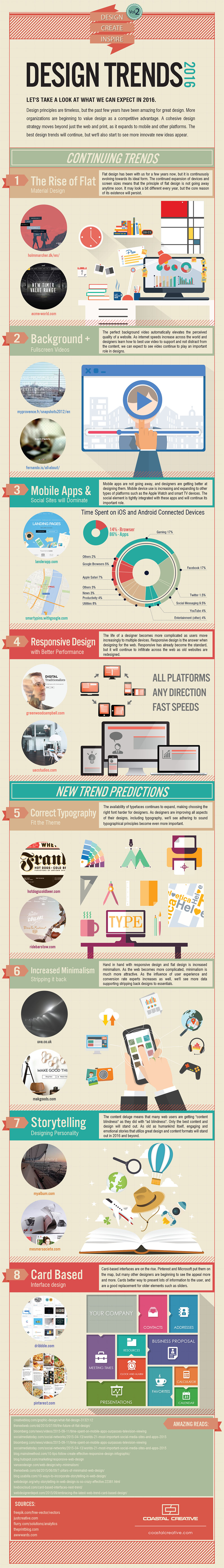 new design trends in 2016