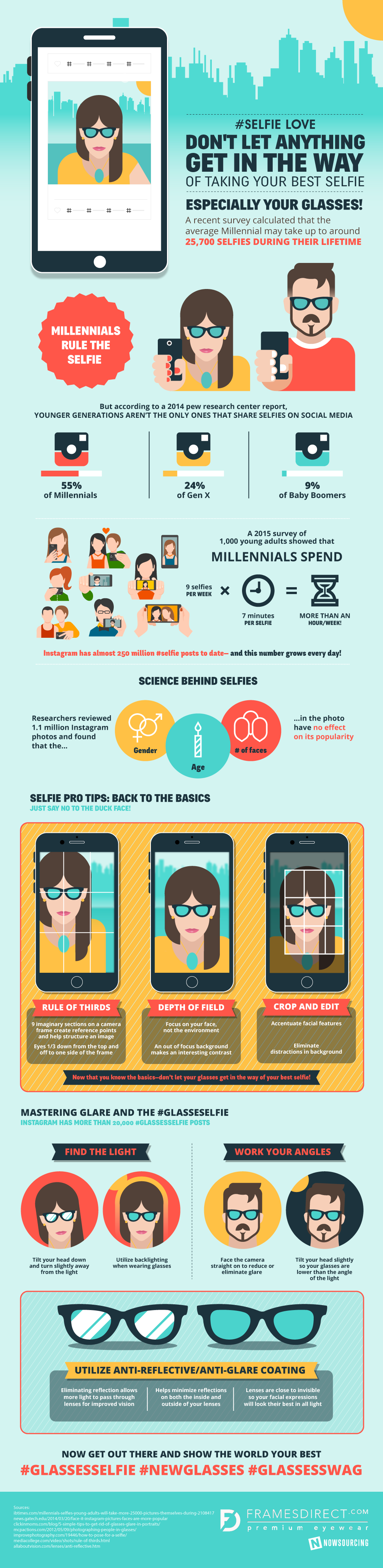 selfie is the latest-trend globally