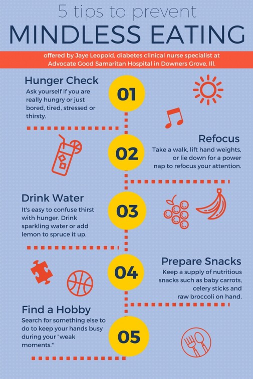 simple steps to overcome mindless eating