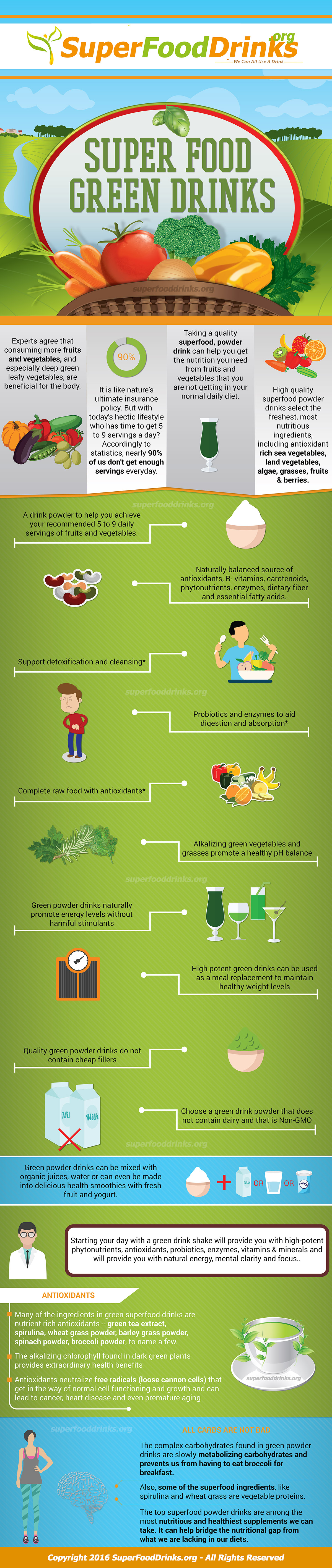 super food for a much greener health