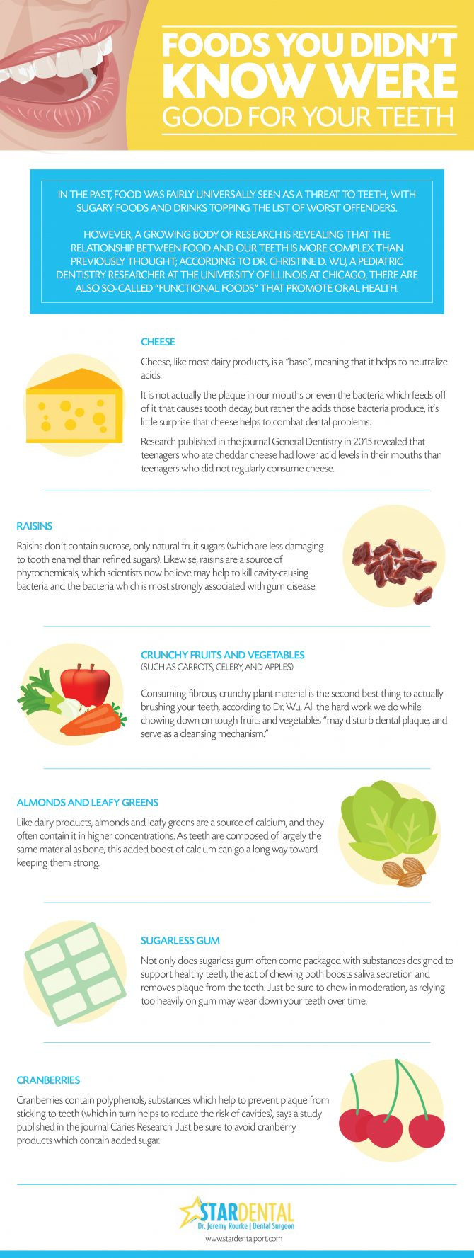 5-Foods-You-Didnt-Know-Were-Good-for-Your-Teeth-Infographic-670x1777