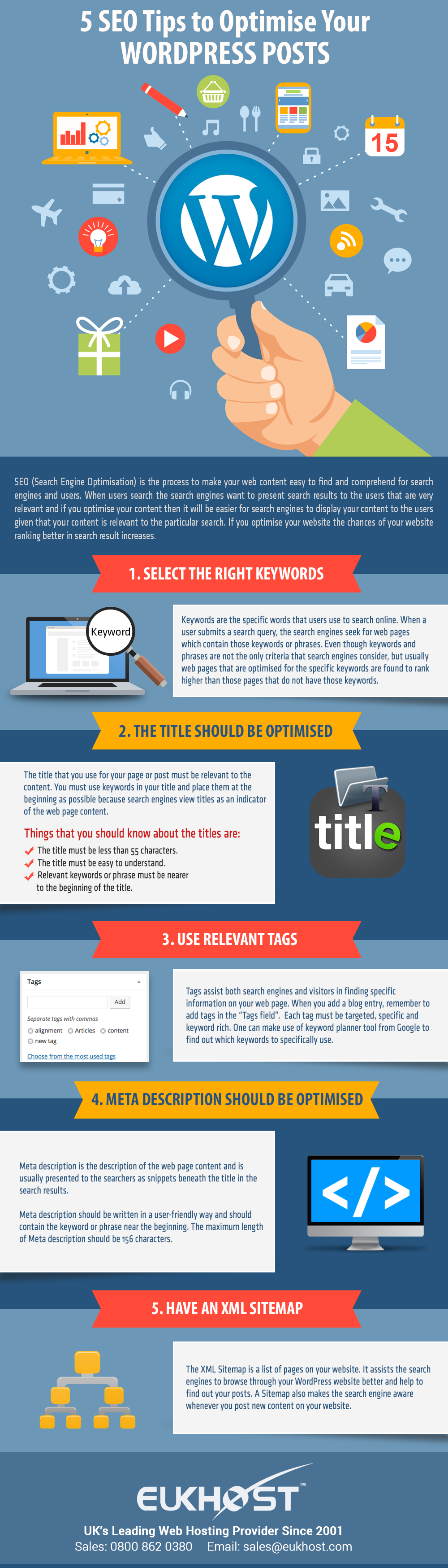 How to Optimise Your WordPress Blog for the Search Engines ...
