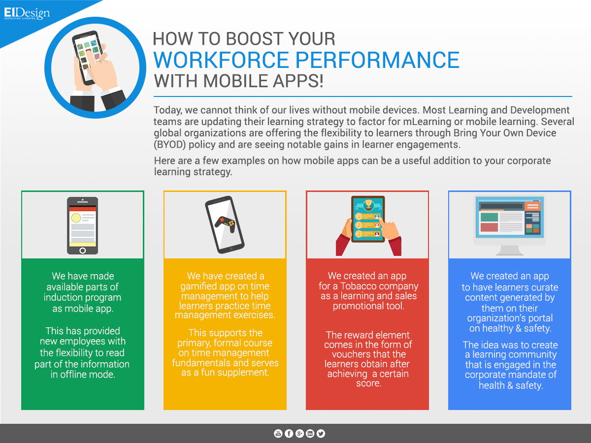How-To-Boost-Your-Workforce-Performance-With-Mobile-Apps