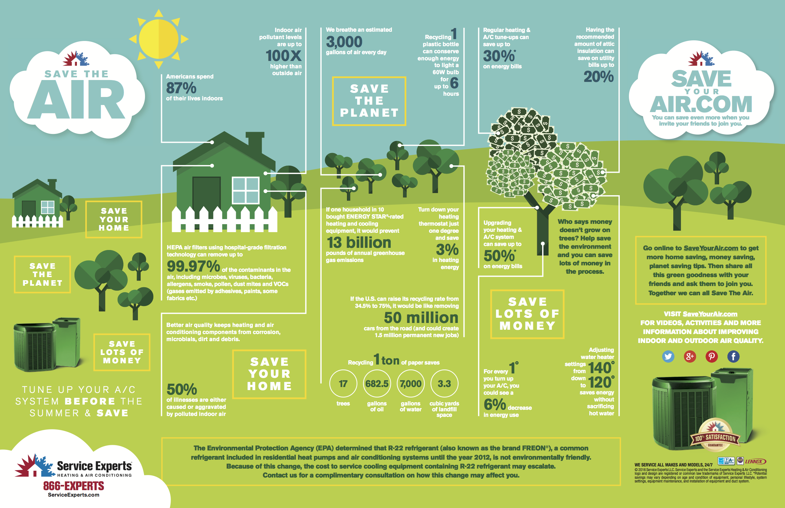 Tips To Go Green While Saving Green Infographics