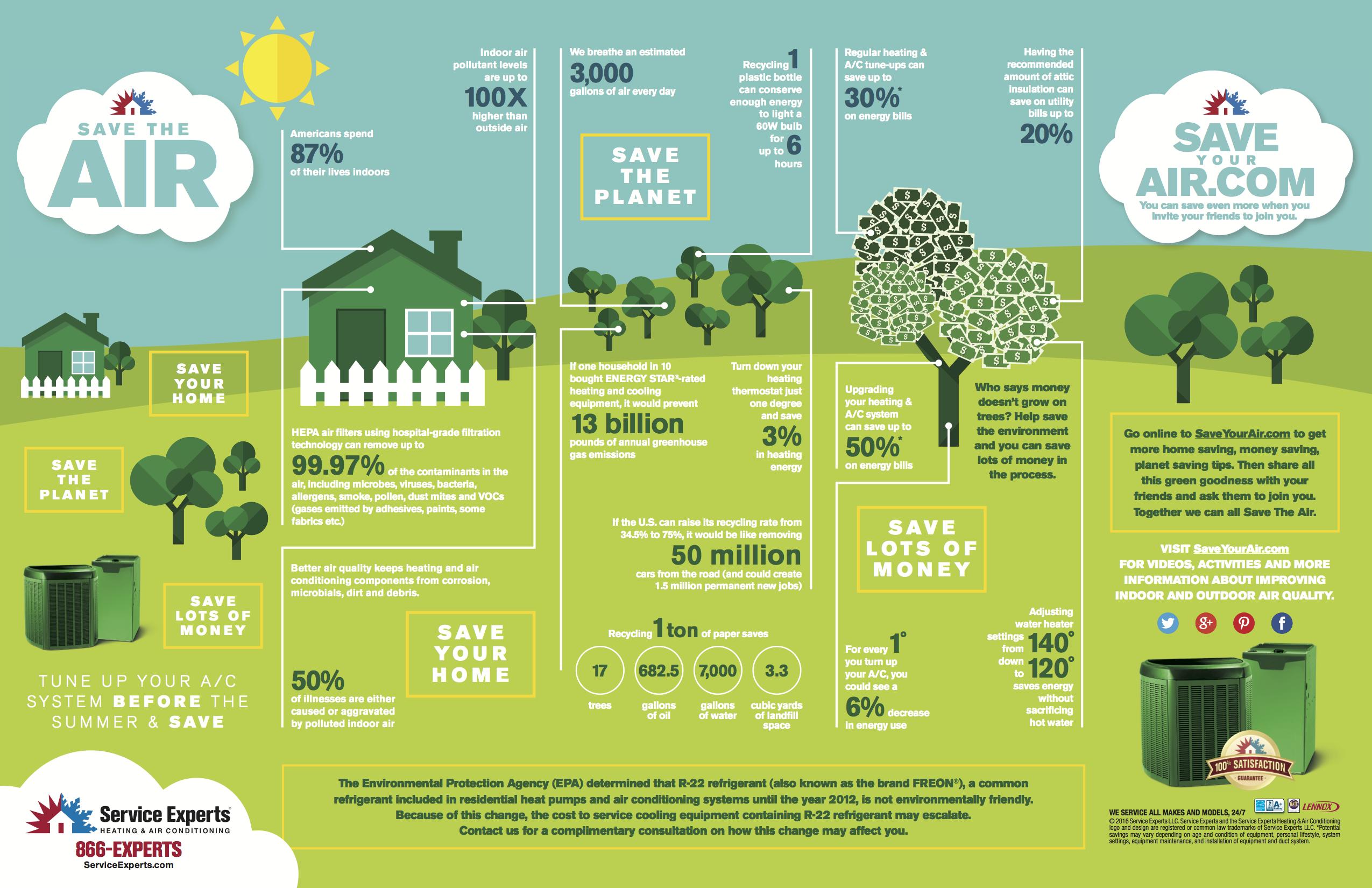 SaveTheAir_Infographic