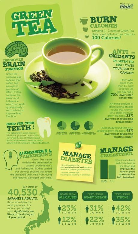 benefits-of-green-tea-infographic-L-hMvbP5