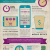Reaching Consumers Through Mobile Marketing