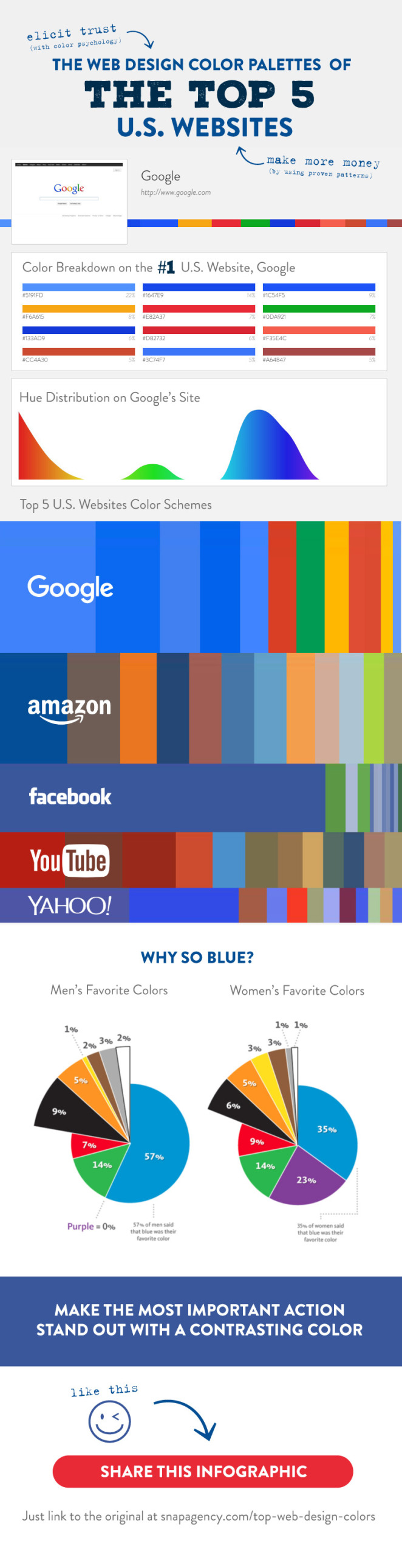 top-50-websites-color-schemes-infographic-palettes