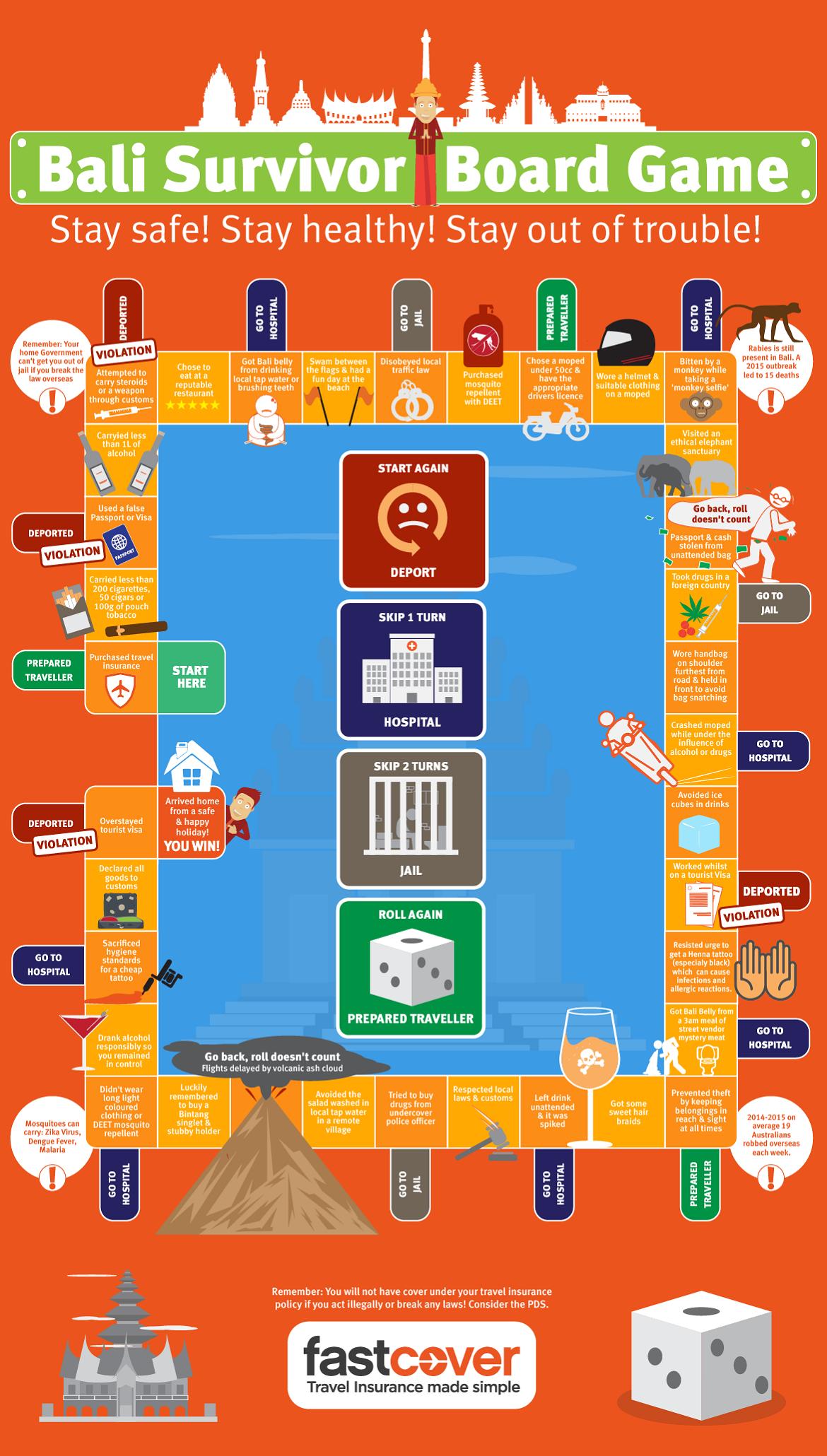bali-survivor-travel-insurance-board-game-infographic