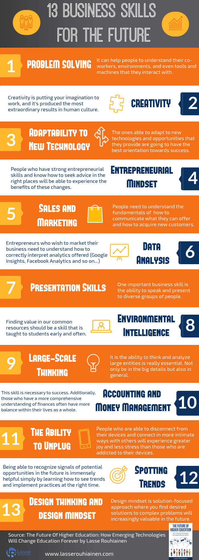 13 Business Skills For The Future