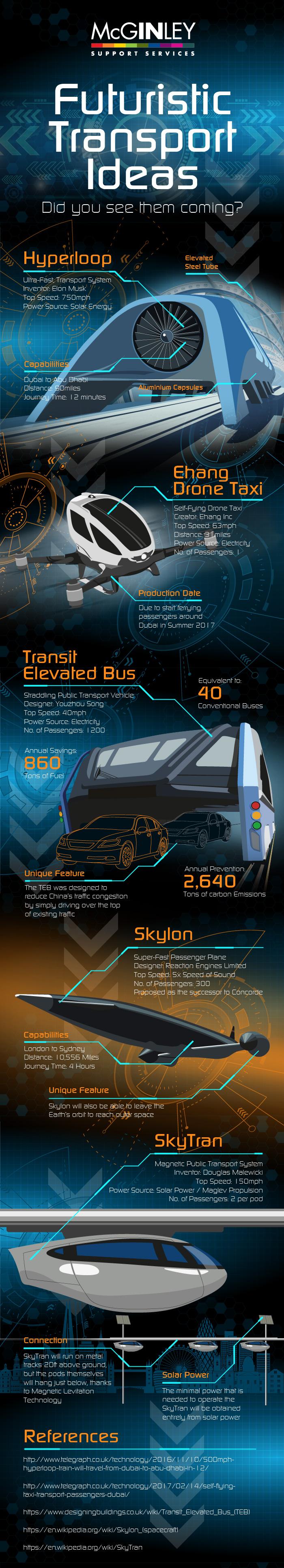 Futuristic-Transport-Ideas