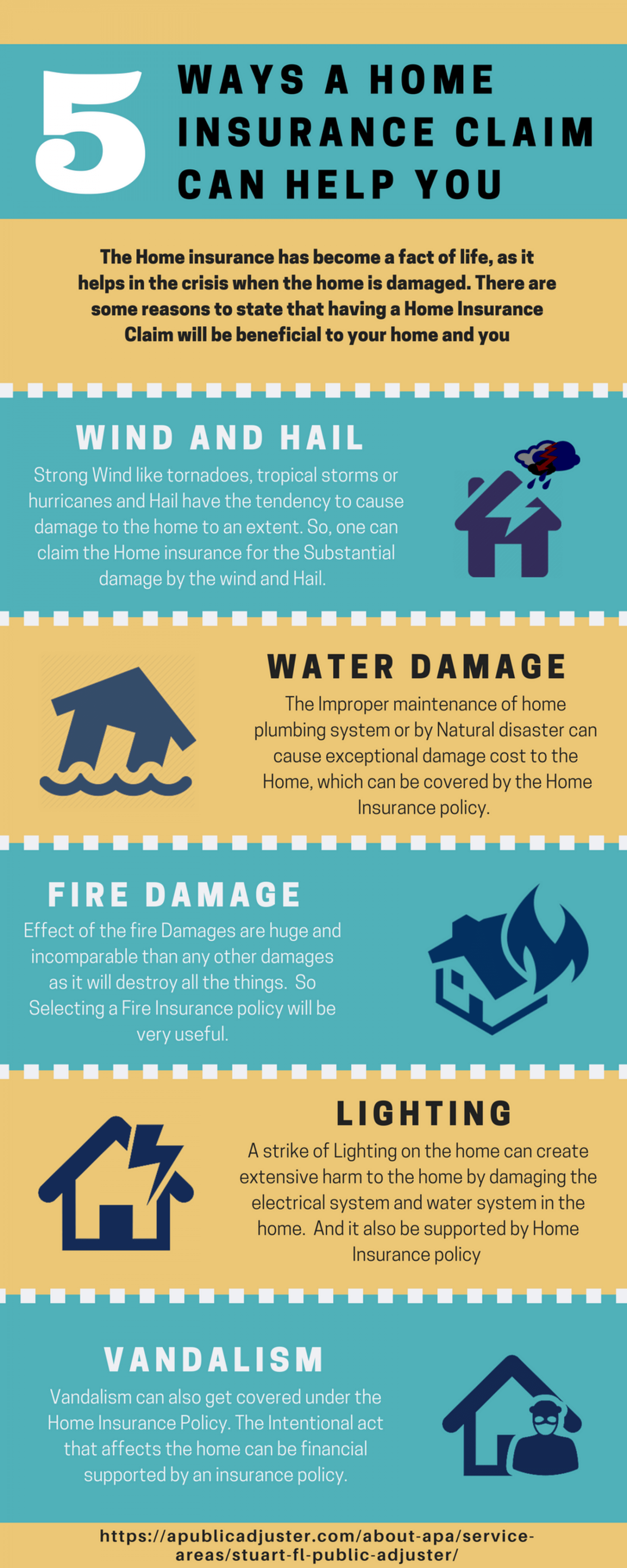 Five Ways a Home Insurance Claim can help you