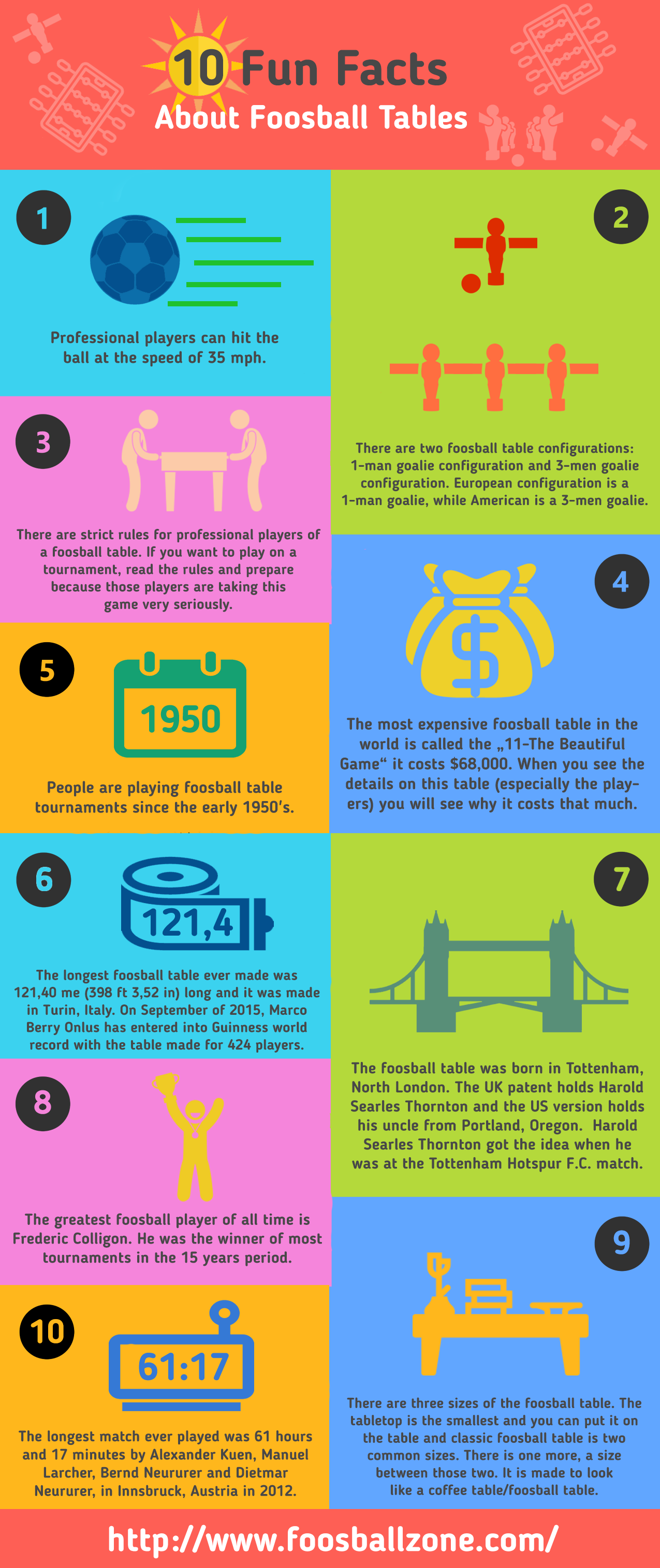 Fun And Interesting Facts About Foosball Tables
