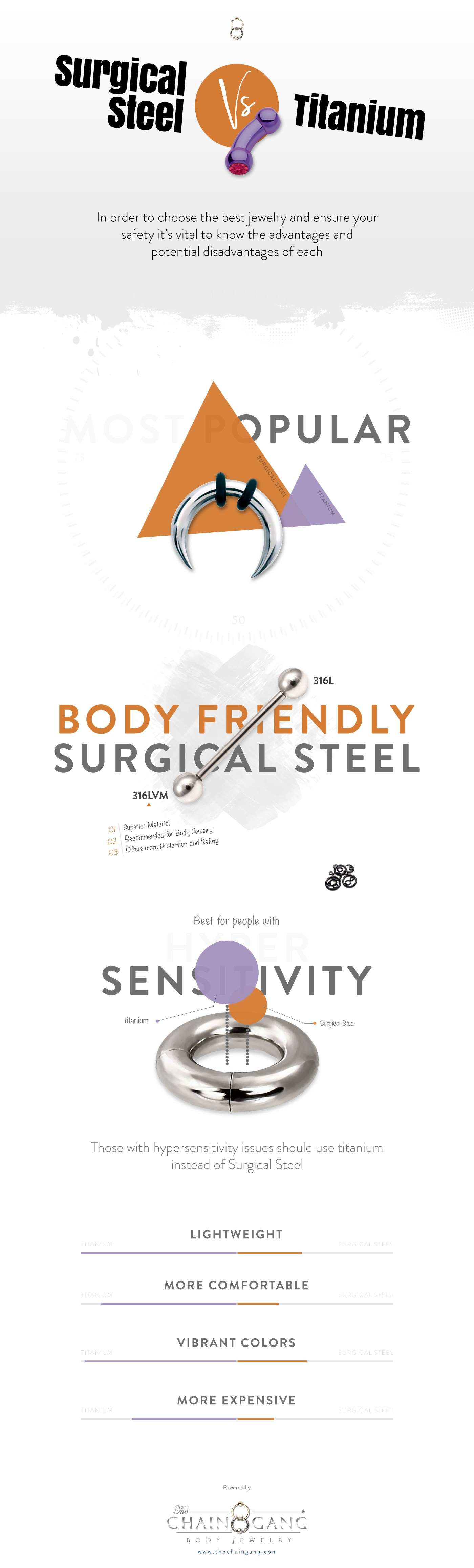 Surgical Steel vs Titanium: Which is Better?