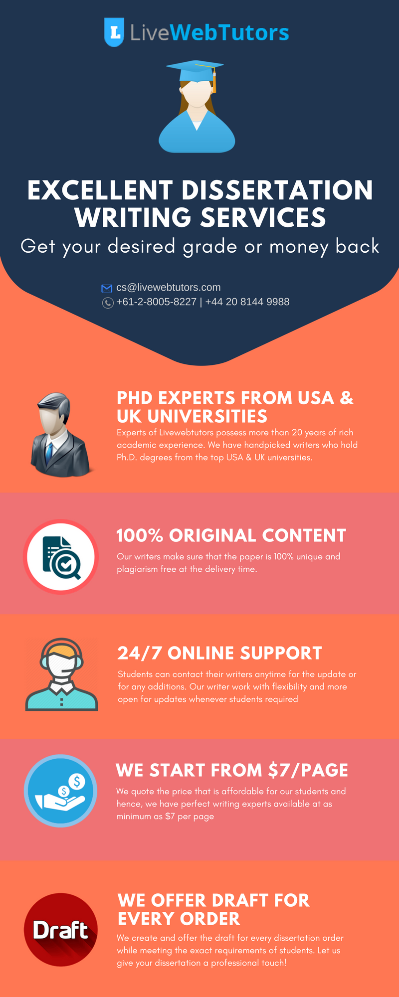 advertising dissertations How to write an advertising dissertation through free advertising dissertations topics, advertising dissertation proposal example.