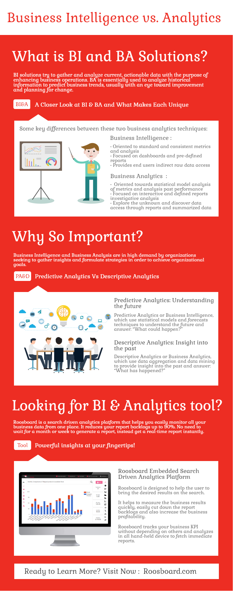 Know Your Solutions: BI or BA