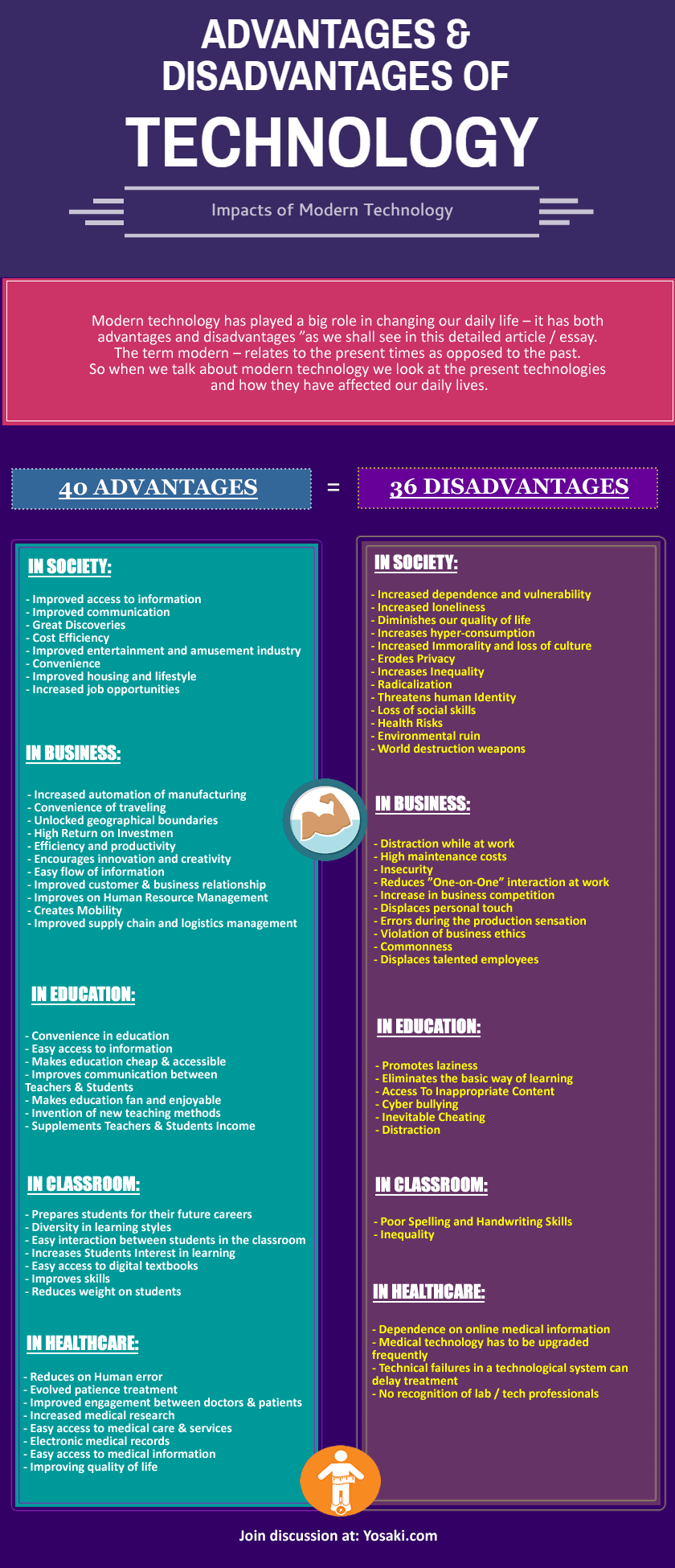 Advantages and disadvantages of JPEG format Infographic