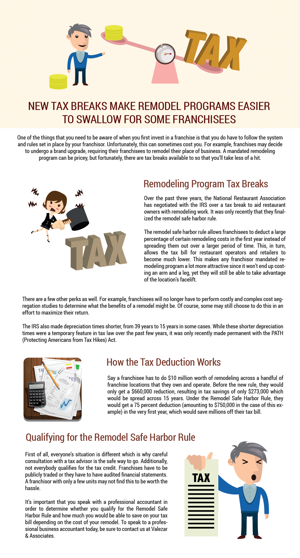 Worrying About Franchisee Remodelling New Tax Breaks Can Save You