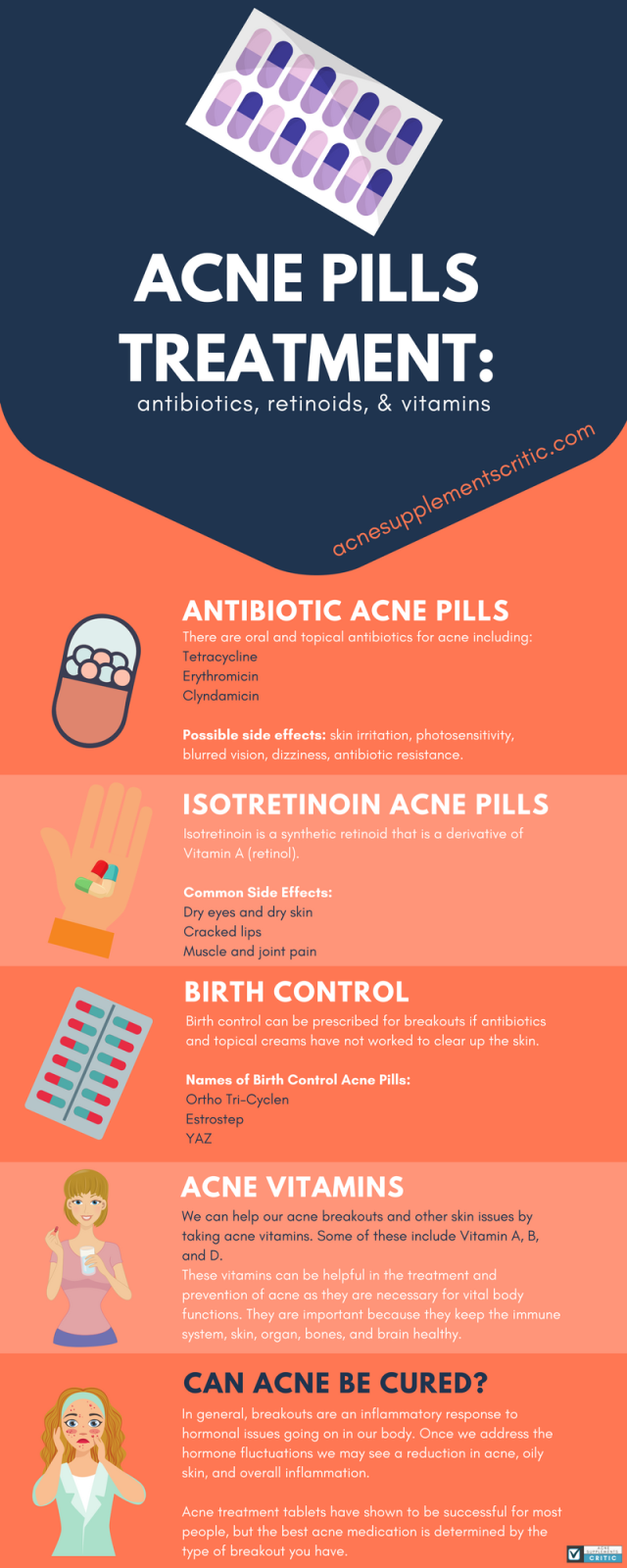 Acne-Pills-Treatment