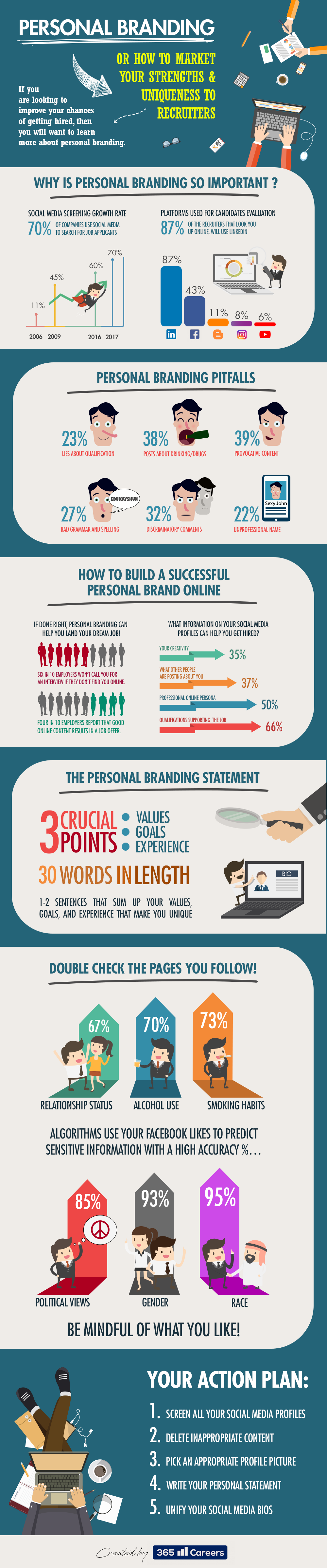 What is personal branding or how to market yourself to recruiters