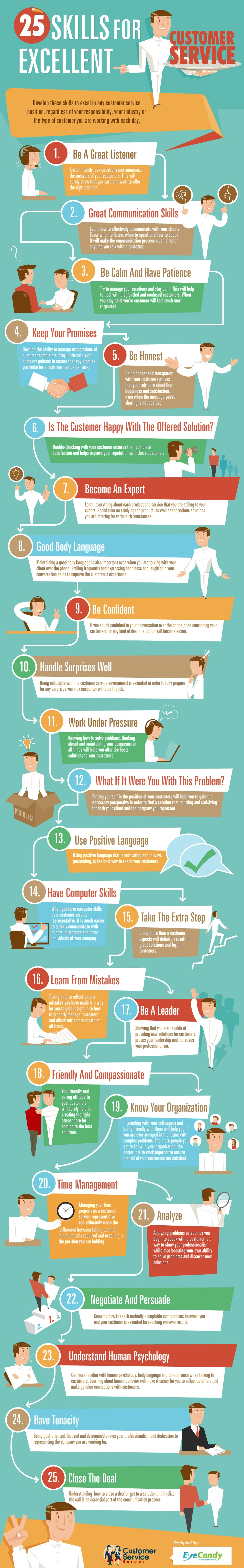 25 skills for excellent customer service infographics