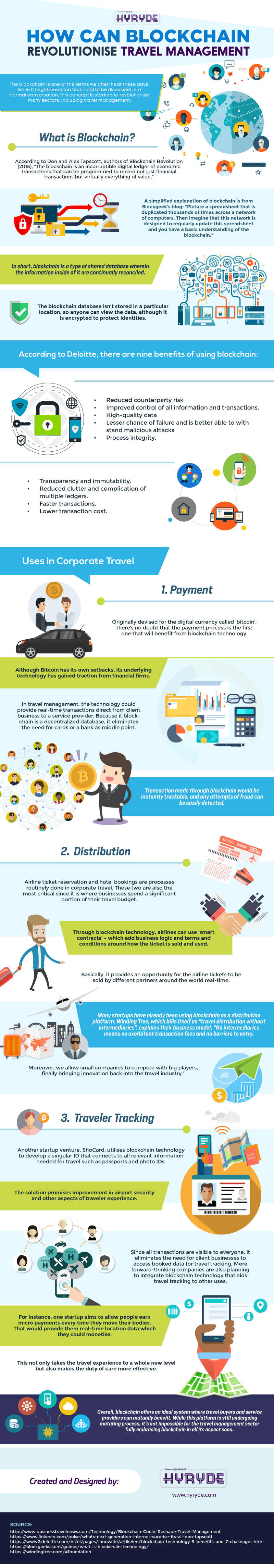 Blockchain Revolutionize Travel Management Infographic