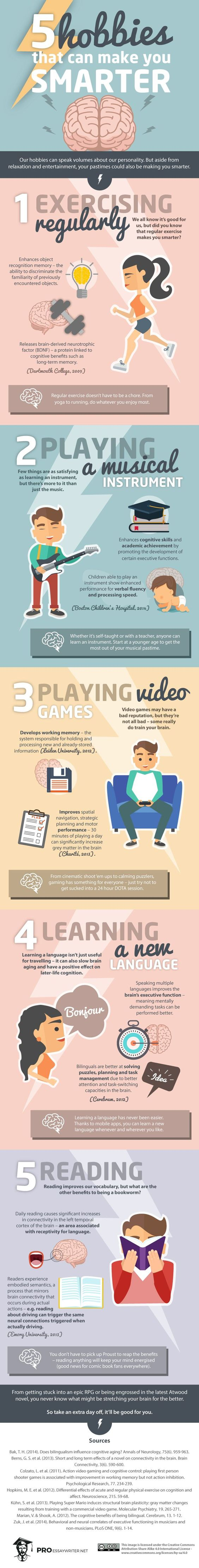 Top Hobbies Infographic