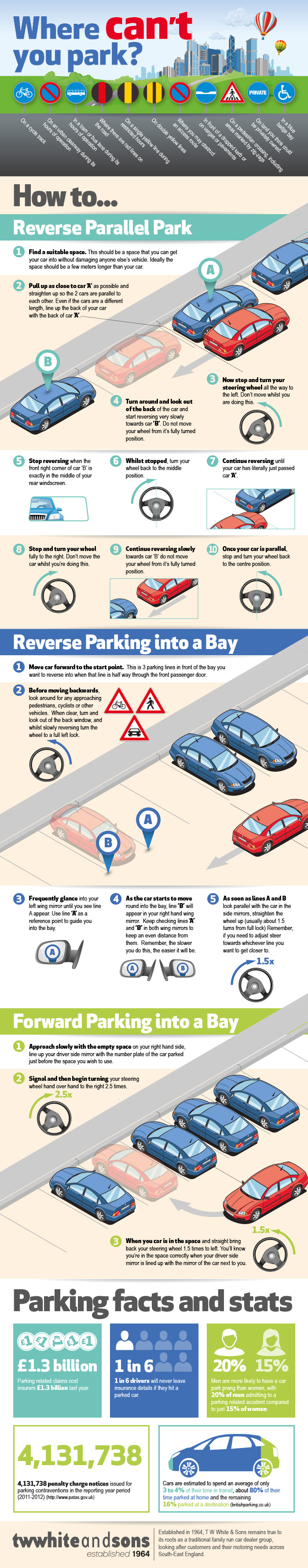 Car parking guide Infographic