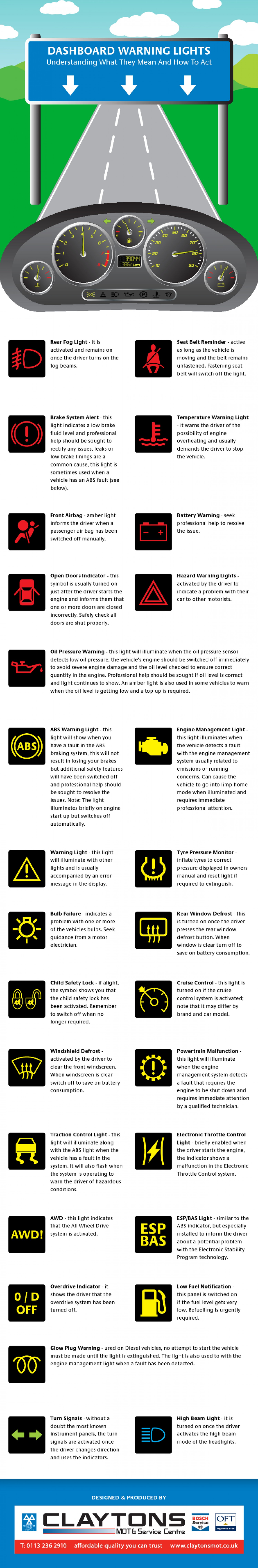 Car Dashboard Warning Lights What Do They Mean Infographics