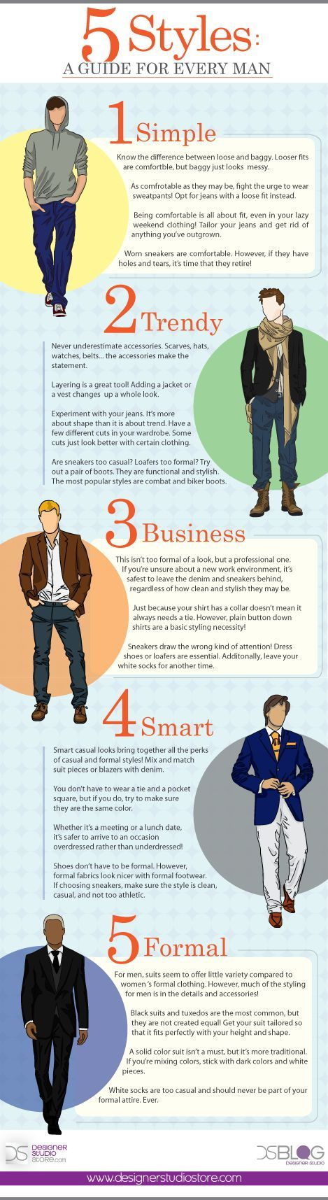 Dressing Styles For Men Infographic