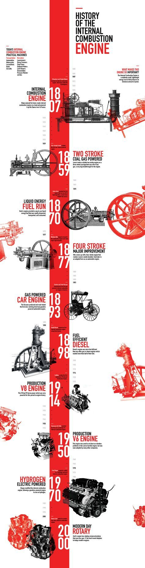 Engine Infographic