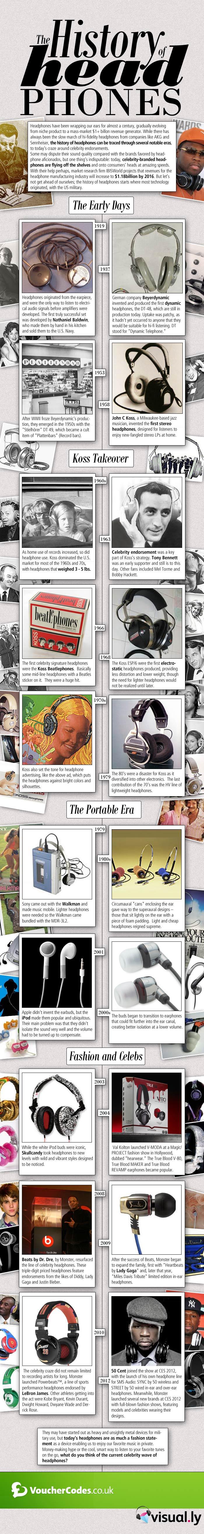 Headphone Infographic