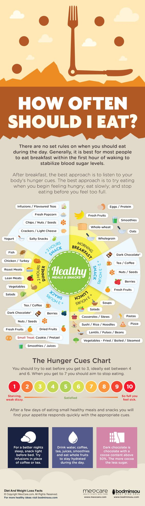 Stay Healthy To Increase Metabolism infographic