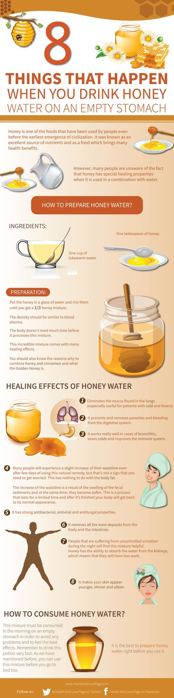 Benefits Of Honey Water Infographic