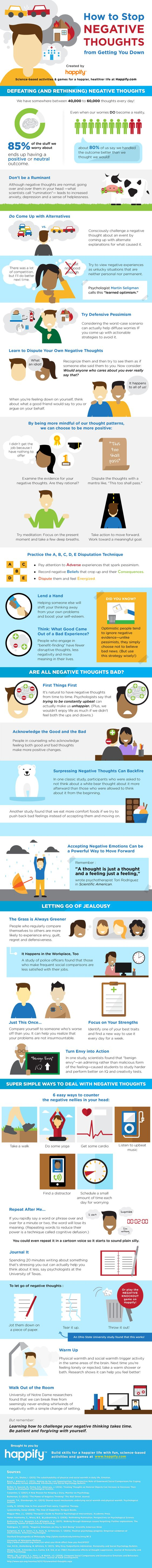 Negative Thoughts infographic