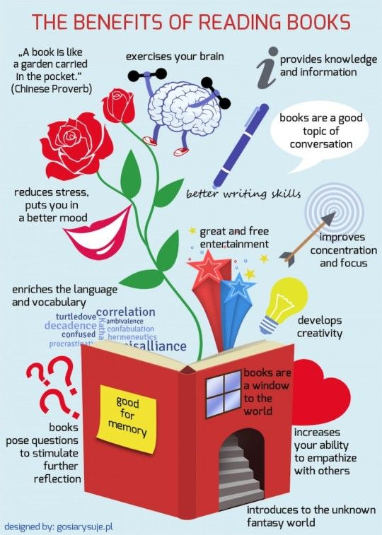 Reading Books Infographic