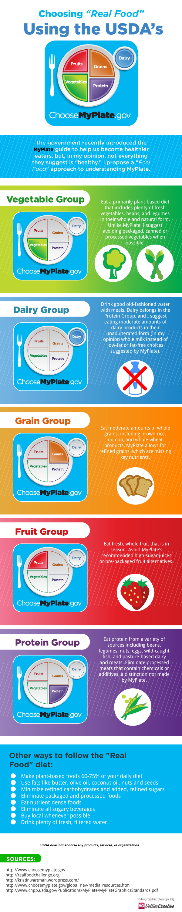 choosing real food infographic