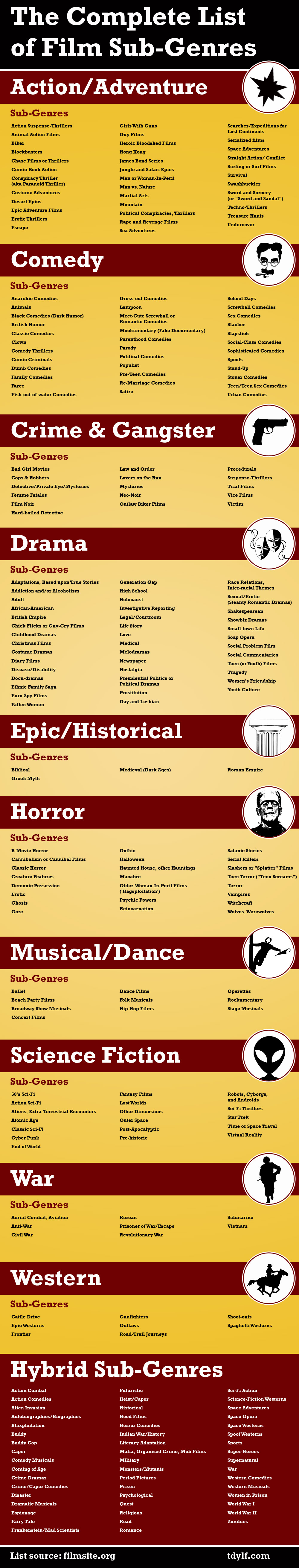 film subgenres infographics.jpg