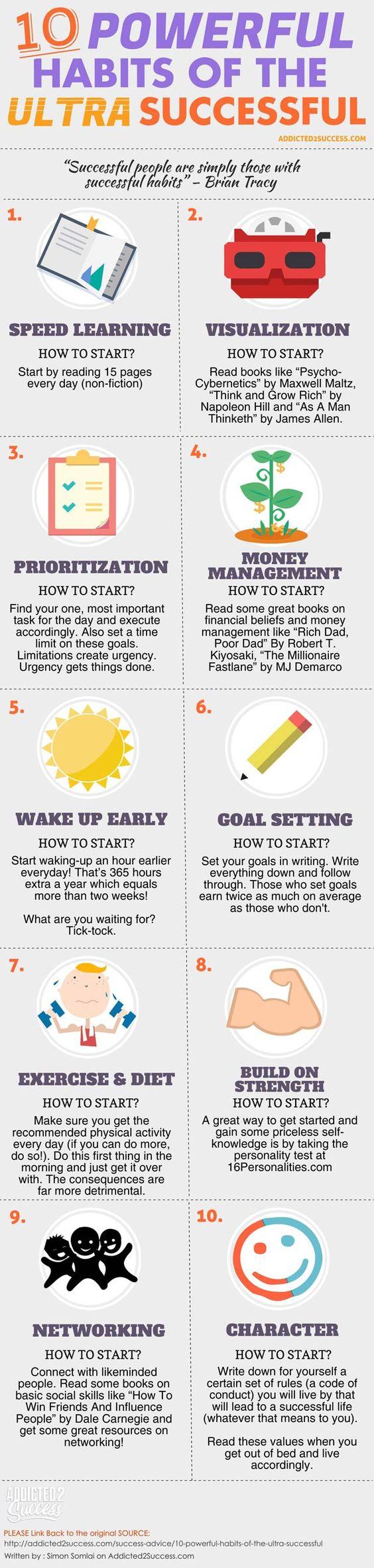 habits infographics