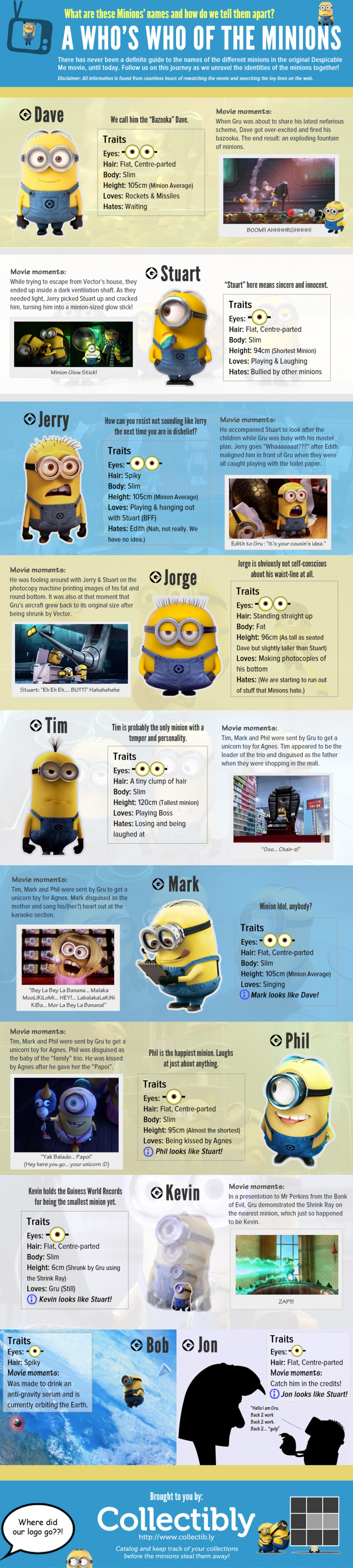 minions infographic