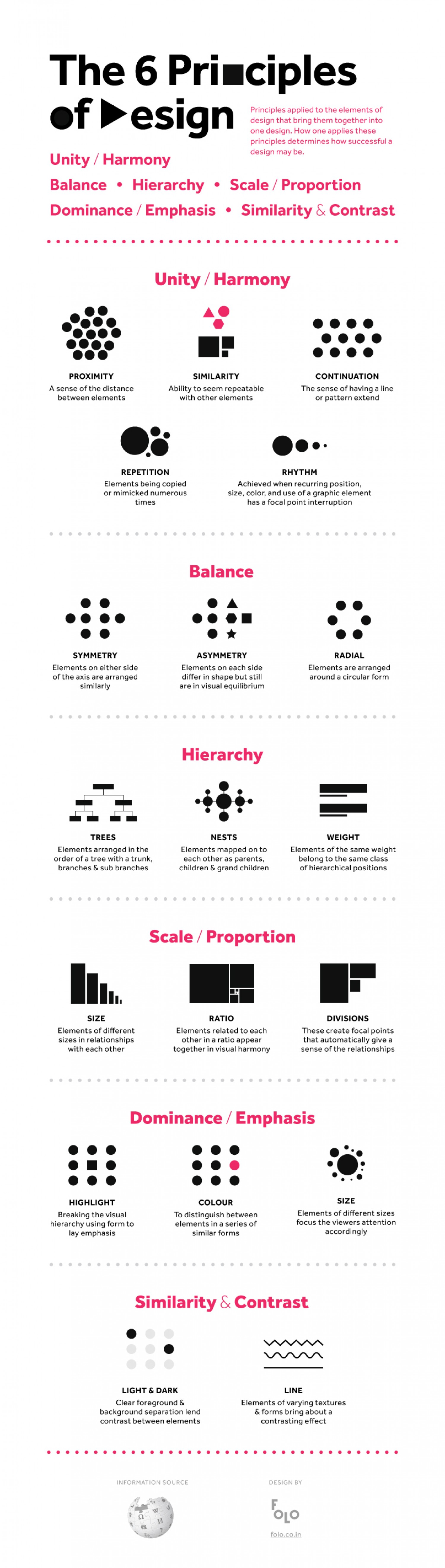 principles of design infographic