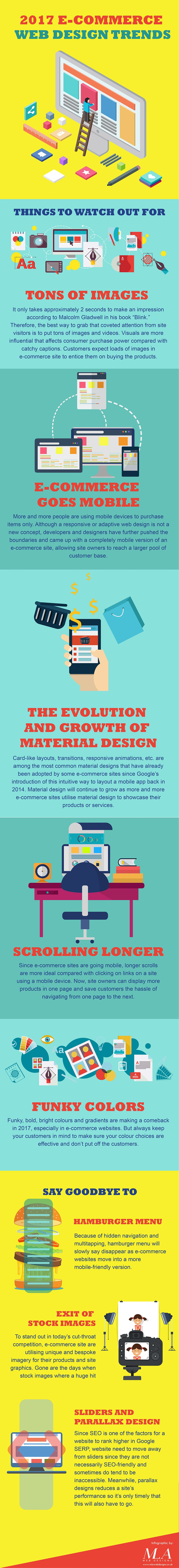 Web Designing Facts Infographic