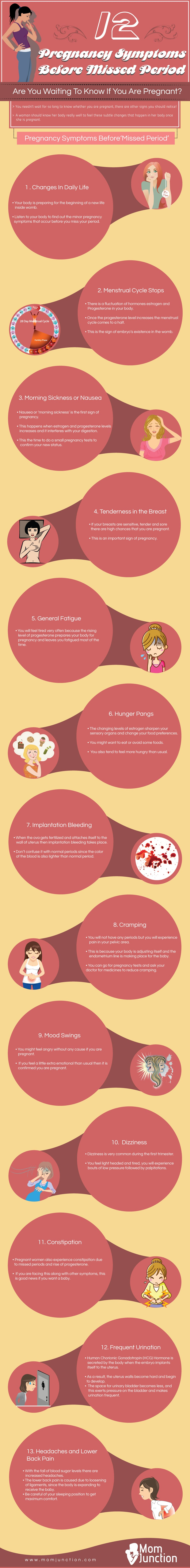 12 pregnancy symptoms Infographics