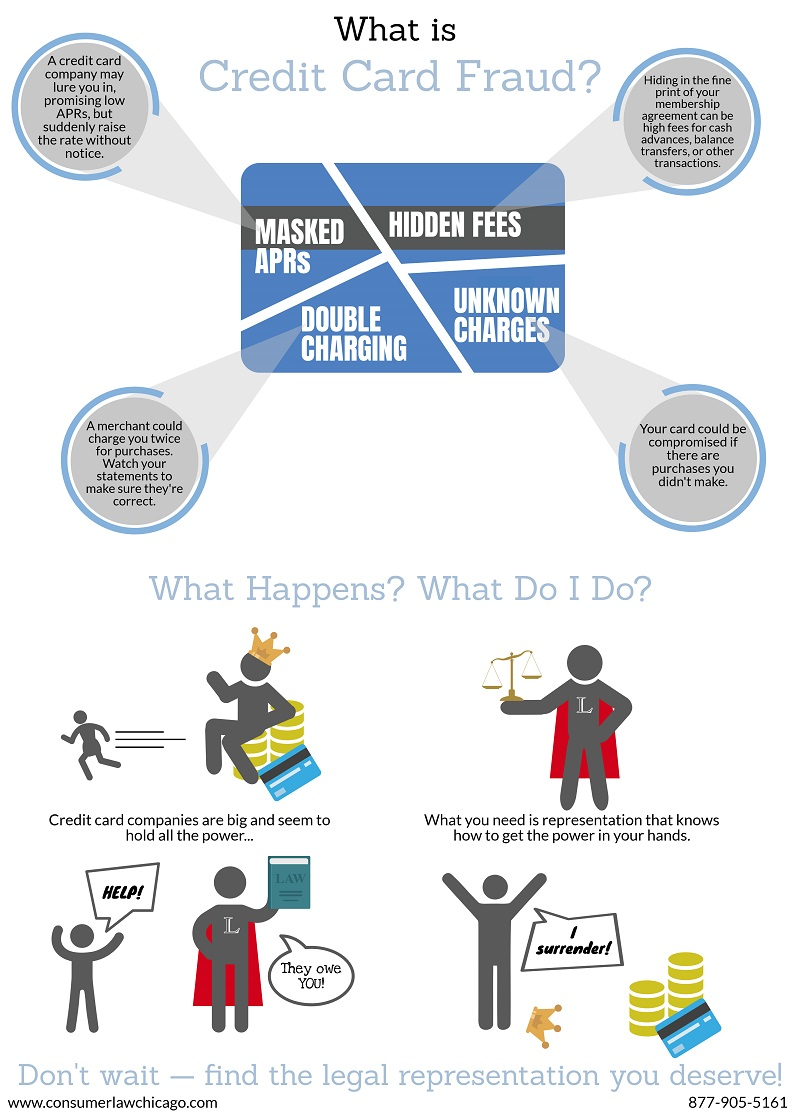 Markoff-Credit-Card-Fraud-Heroes-Infographic