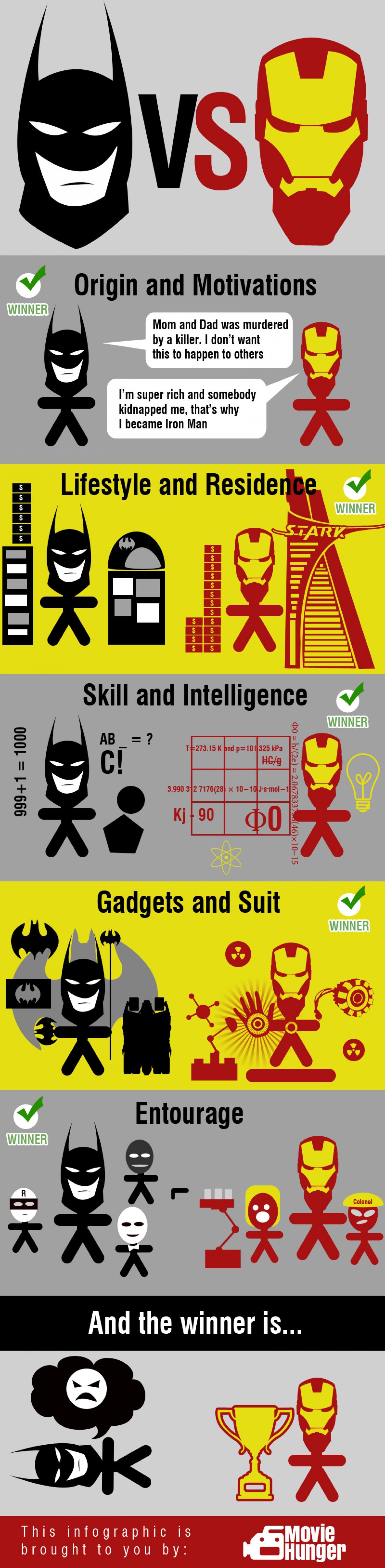 batman vs iron man infographics