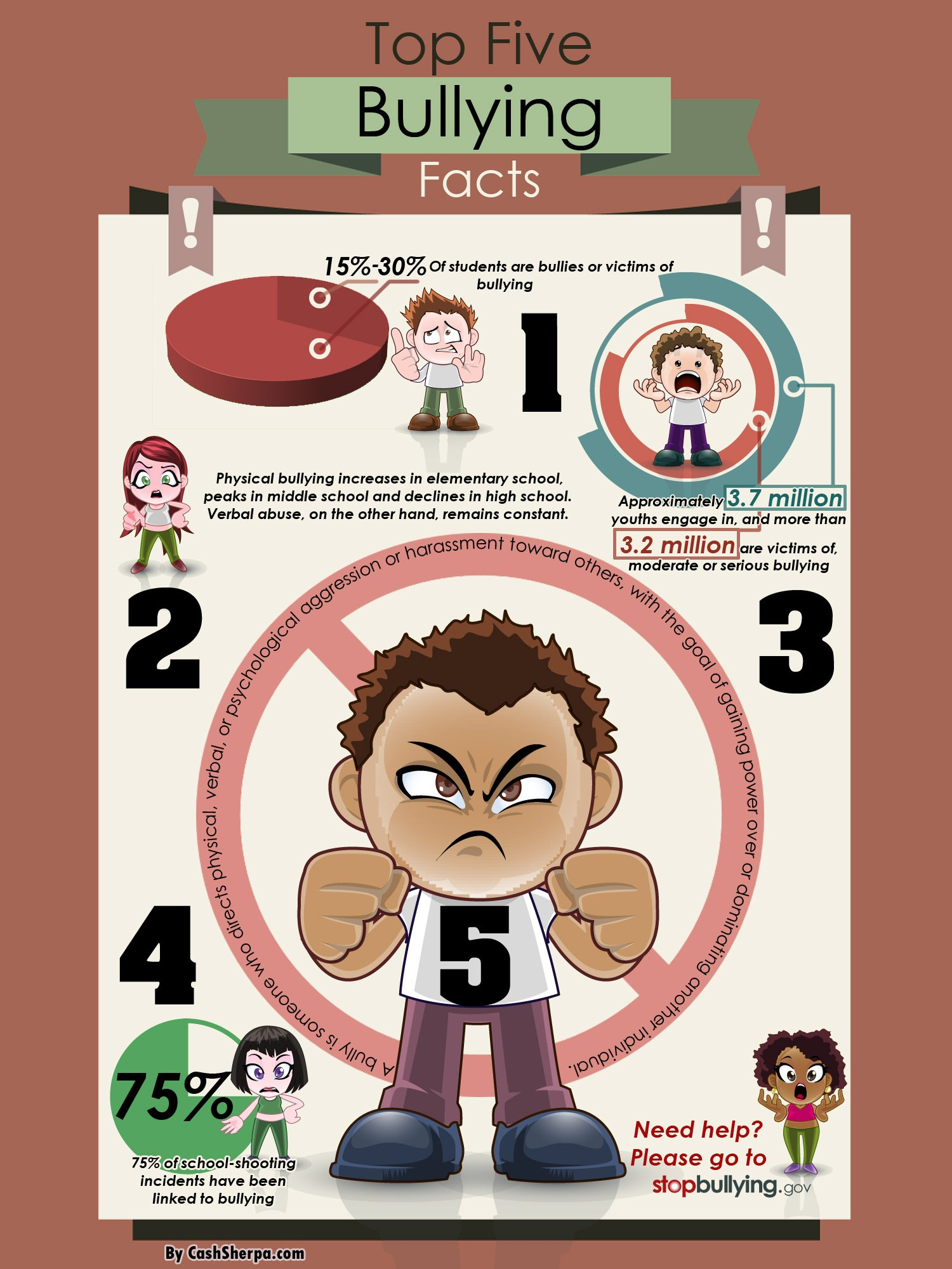 bullying Facts Infographics