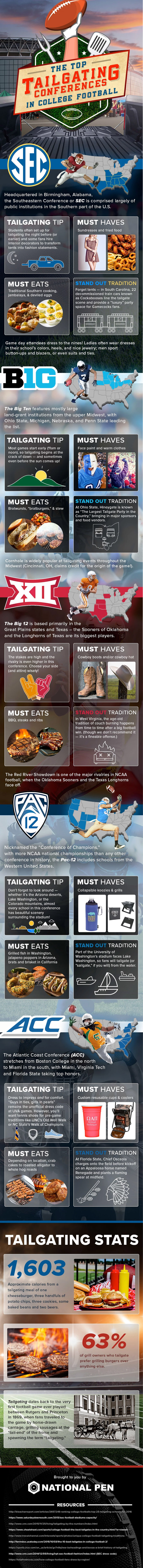 college-football-tailgating-infographic
